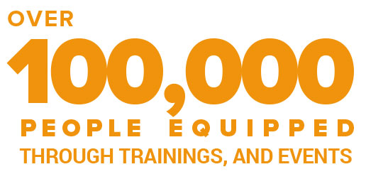 Over 100,000 people equipped through trainings, and events